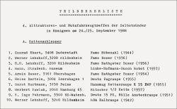 Teilnehmerliste-1988